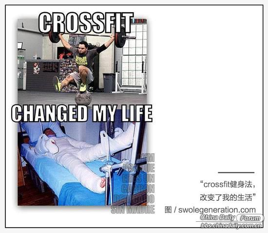 Why do you come to the gym? - Everyday life - Chinadaily Forum